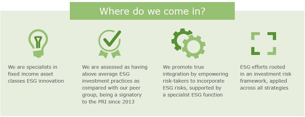 ESG where do we come in